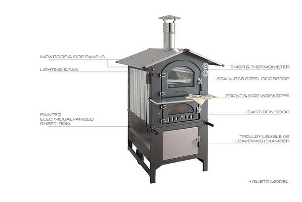 wood burning ovens