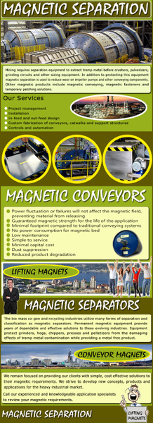 Magnetic Conveyors by MagneticSeparation
