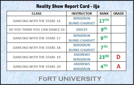 reality show report card ilja by pikachukiser