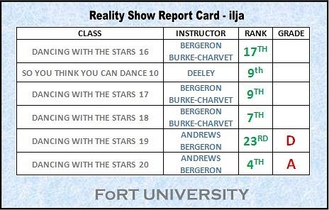 reality show report card ilja
