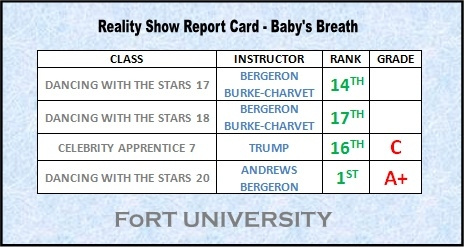 reality show report card Baby's Breath by pikachukiser