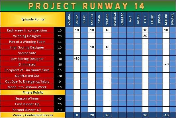 PR Scoresheet Ep11 a