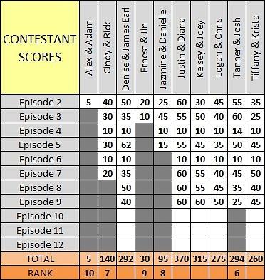 Scores_Ep9_b by pikachukiser