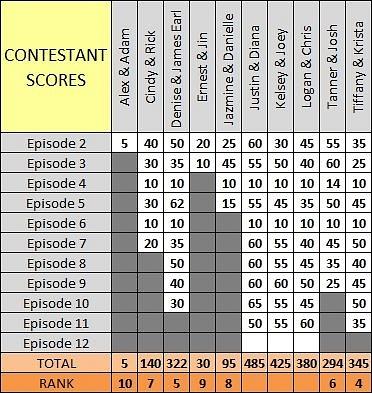 Scores_Ep11_b by pikachukiser