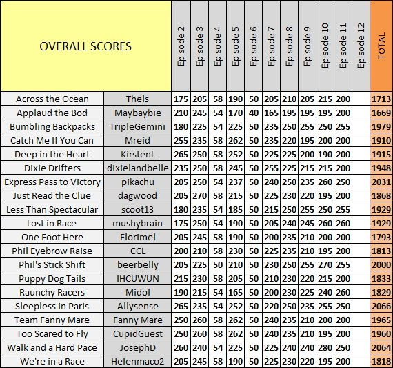 Scores_Ep11_d