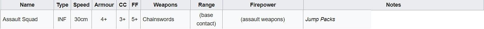 Assault_stats.jpg