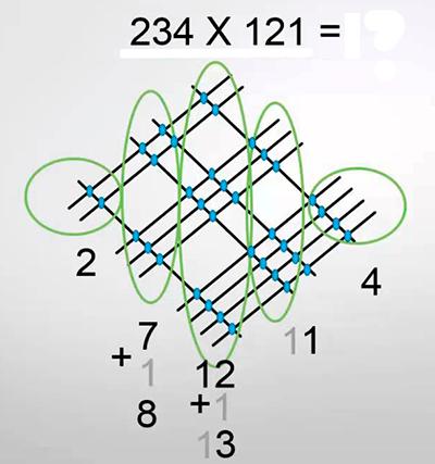 kalkuli_011 by Rimonel3