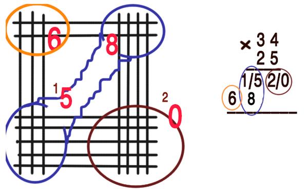 kalkuli_025 by Rimonel3