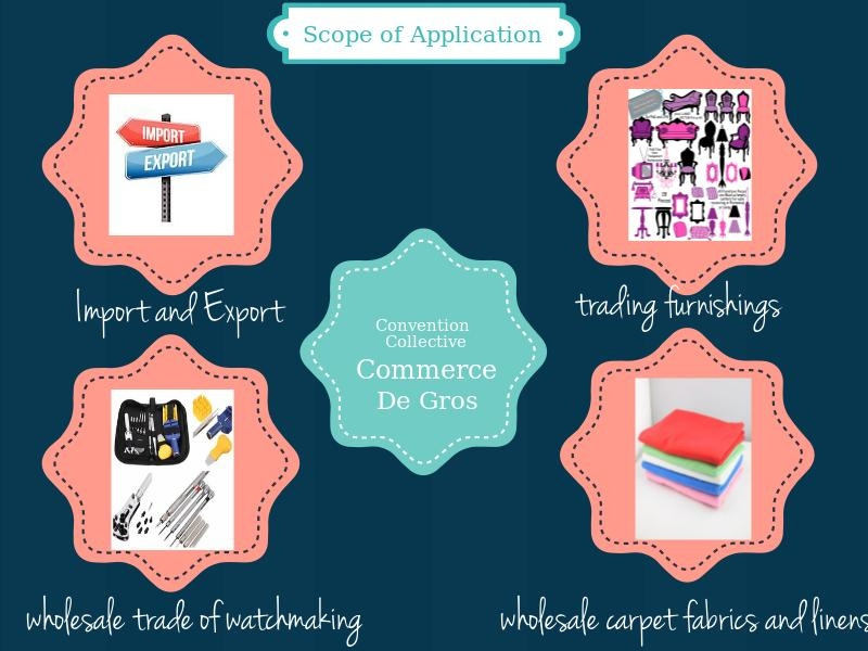 convention-collective-commerce-de-gros_20151211070320_1449817400960_block_4