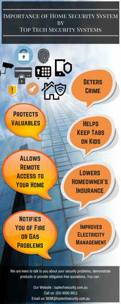 Importance of Home Security System by Top Tech Security by AshleyBeth