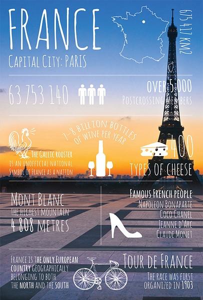 Pozdrowienia-z-Francji by Regina3