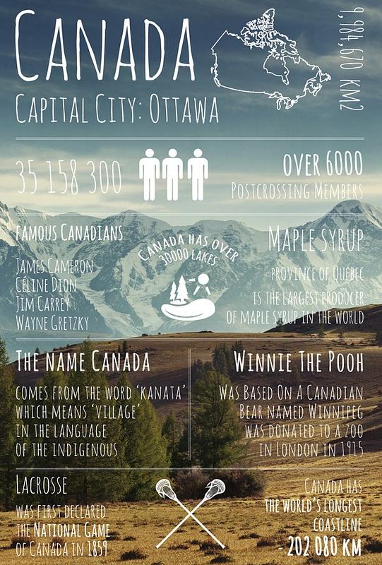 Pozdrowienia-z-Kanady