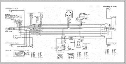 Ct Web Site Wiring Diagrams by CT Web Guy