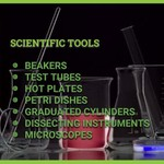 Biology 1-2:  Methods of Biology