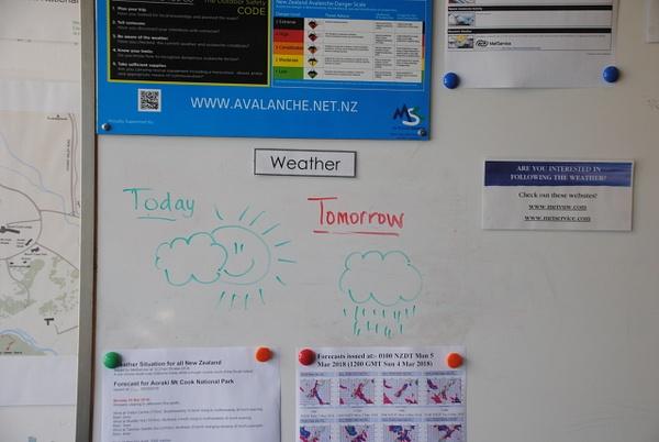 Weather forecasts by Maria Dzeshchanka