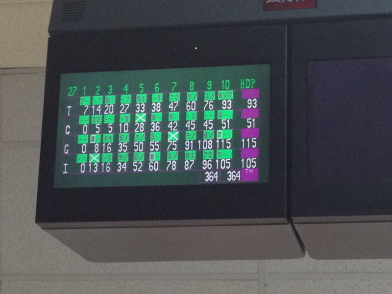 Bowling2012