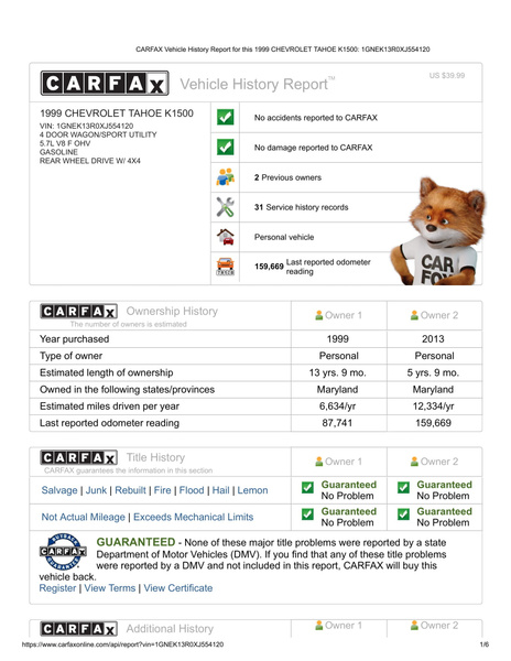 CARFAX Vehicle History Report for this 1999 CHEVROLET...