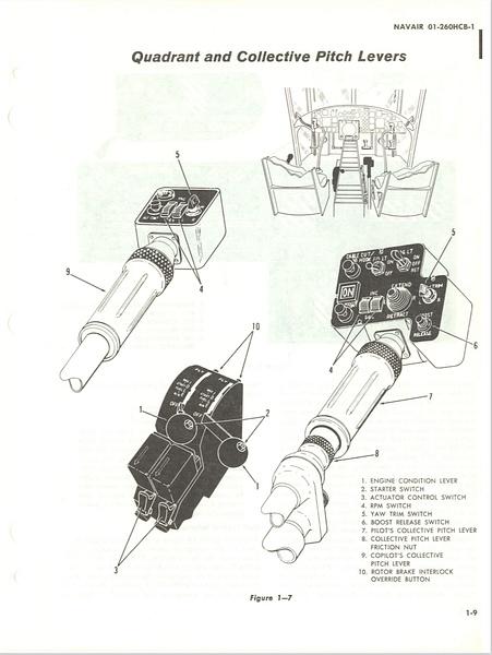 H-2 кабина by IgorKolokolov