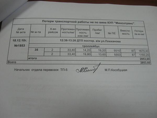 IMG_7279 by valerka