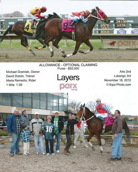Maria Layers