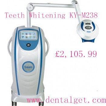 Dentalget Portfolio
