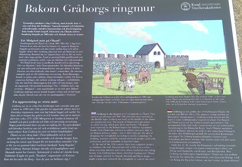 Hinter den Mauern der Burg Gråborg