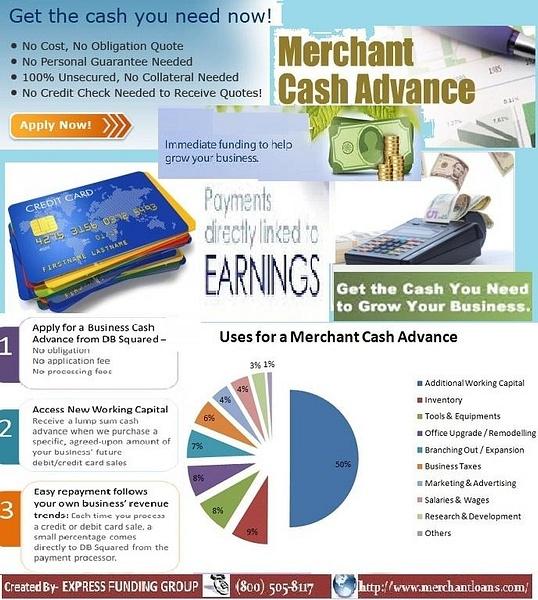 Small Business Loans by MerchantLoans